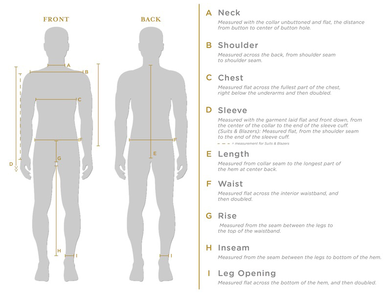 How we measure men