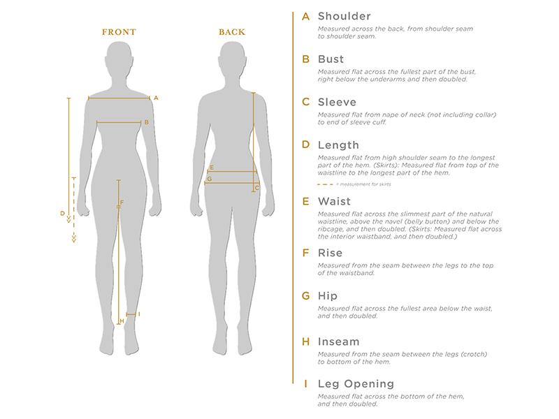 How we measure women